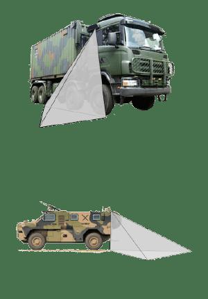 Militaire toepassing camerasystemen achterzijde dode hoek