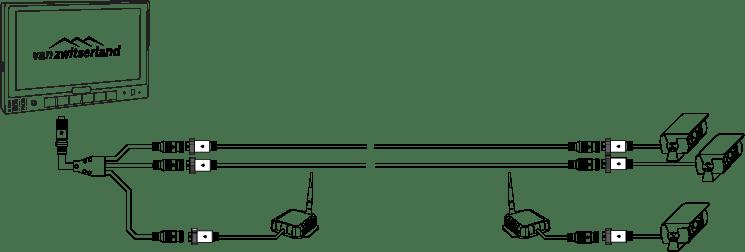 Achteruitrijcamera draadloos