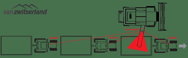 Draadloze achteruitrijcamera