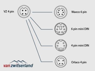 Verloopkabels voor aansluiten van onze producten op bijvoorbeeld Brigade, MXN, Car Vision of Orlaco camera systemen