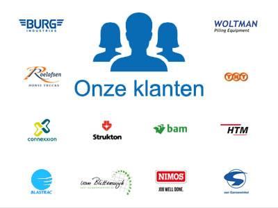 Bedrijven die achteruitrijcamera's van Van Zwitserland gebruiken